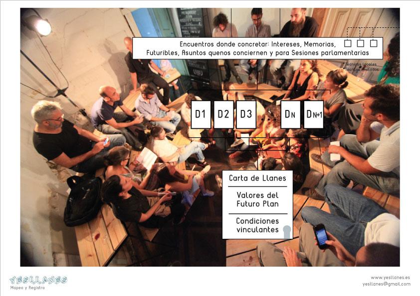 sesion3-presentacion-y-dossier-2